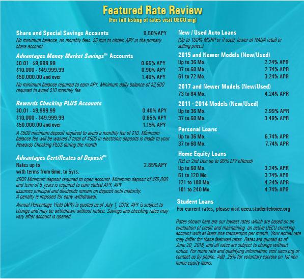 2018_July_rates.jpg